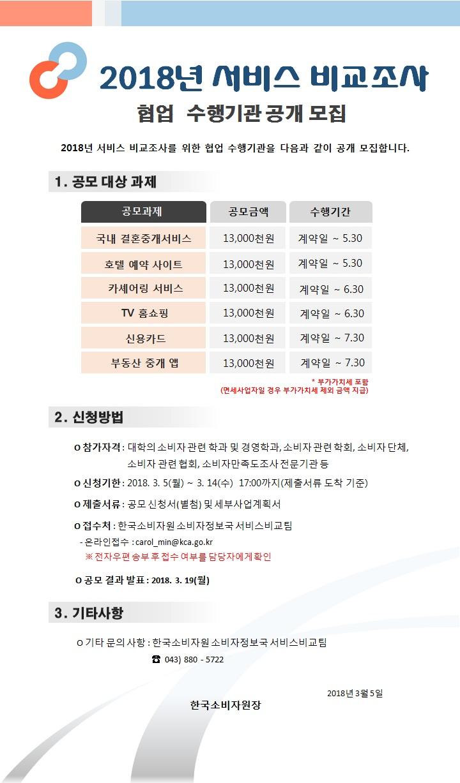 2018년 서비스 비교조사 상반기 공모 포스터
