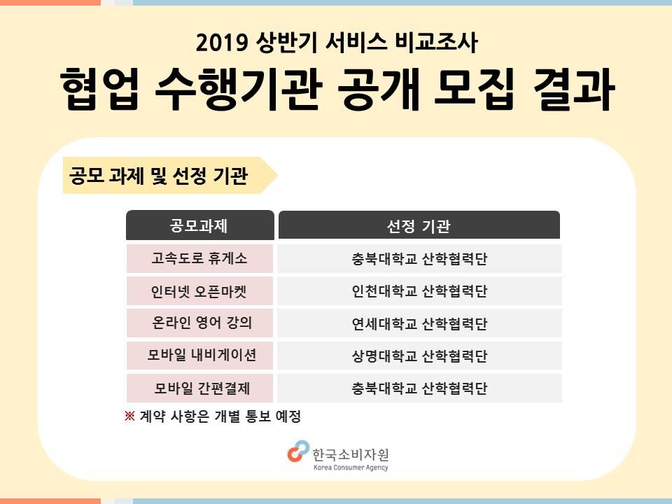 2019년 상반기 서비스 비교조사 공모 결과